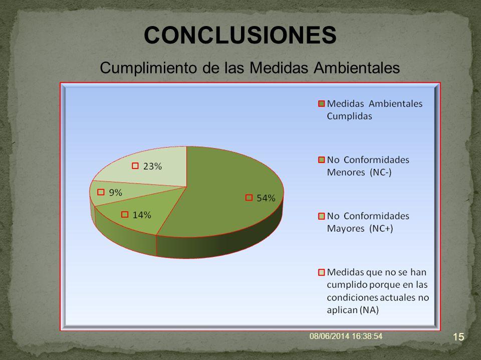 08/06/2014 16:40:42 15 CONCLUSIONES Cumplimiento de las Medidas Ambientales