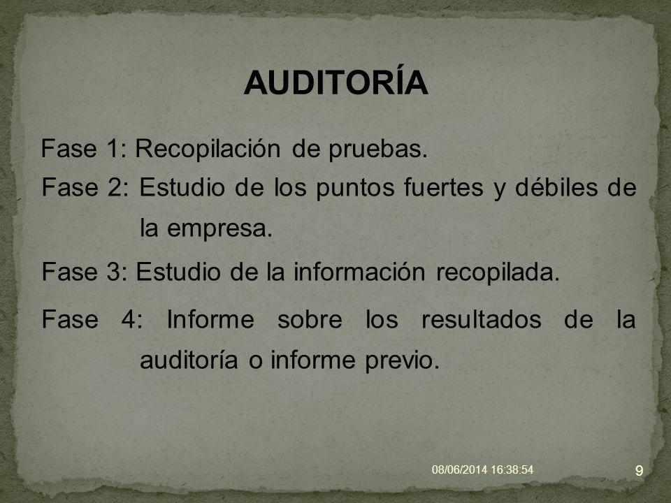 AUDITORÍA Fase 1: Recopilación de pruebas. 9 Fase 2: Estudio de los puntos fuertes y débiles de la empresa. Fase 3: Estudio de la información recopila