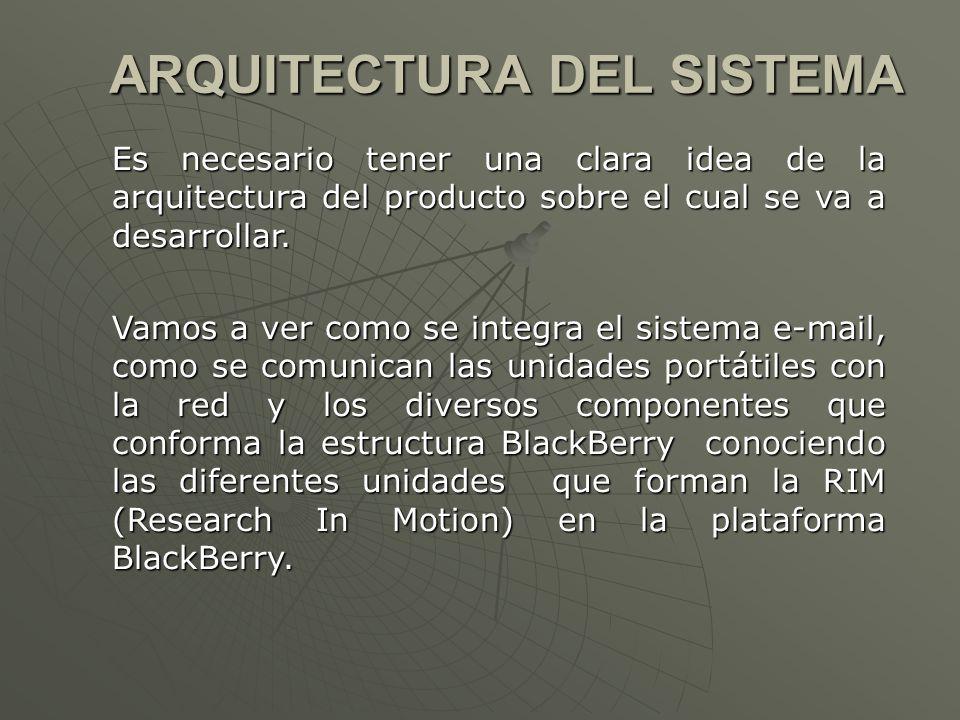 ARQUITECTURA DEL SISTEMA Es necesario tener una clara idea de la arquitectura del producto sobre el cual se va a desarrollar.