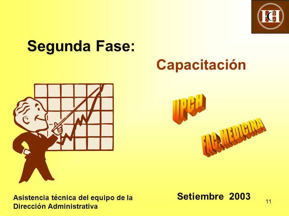 11 Segunda Fase: Capacitación Setiembre 2003 Asistencia técnica del equipo de la Dirección Administrativa