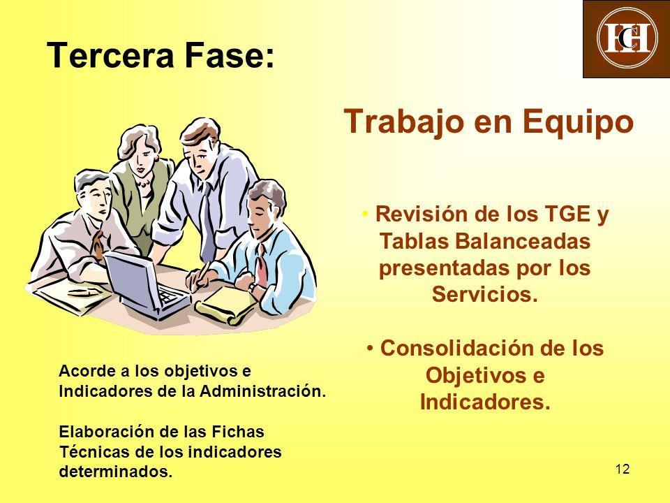 12 Tercera Fase: Trabajo en Equipo Revisión de los TGE y Tablas Balanceadas presentadas por los Servicios. Consolidación de los Objetivos e Indicadore