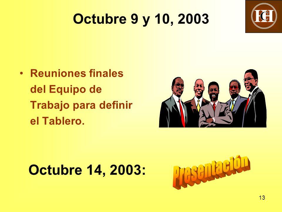 13 Reuniones finales del Equipo de Trabajo para definir el Tablero. Octubre 9 y 10, 2003 Octubre 14, 2003: