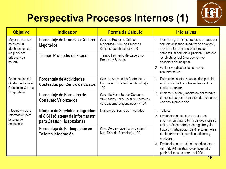 18 Perspectiva Procesos Internos (1) ObjetivoIndicadorForma de CálculoIniciativas Mejorar procesos mediante la identificación de los procesos críticos y su mejora Porcentaje de Procesos Críticos Mejorados (Nro.