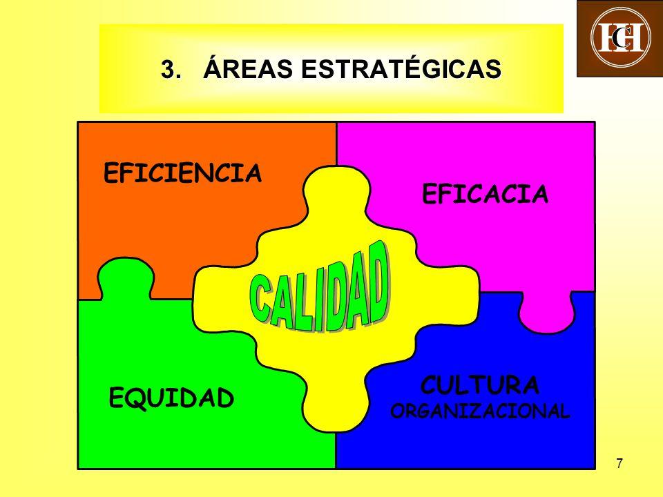7 3. ÁREAS ESTRATÉGICAS EFICIENCIA EFICACIA EQUIDAD CULTURA ORGANIZACIONAL
