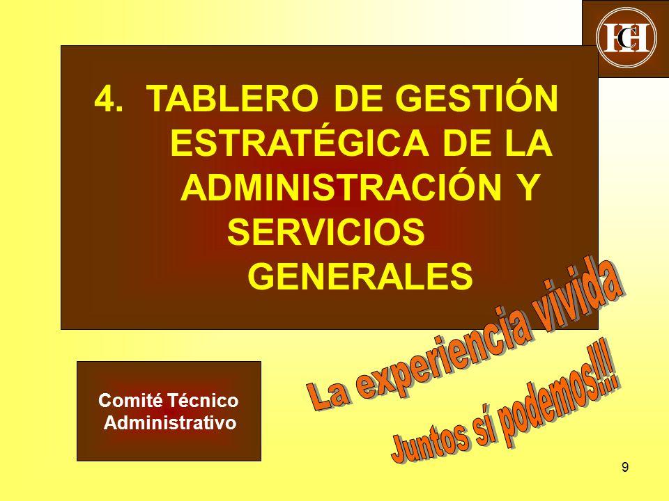 9 4. TABLERO DE GESTIÓN ESTRATÉGICA DE LA ADMINISTRACIÓN Y SERVICIOS GENERALES Comité Técnico Administrativo