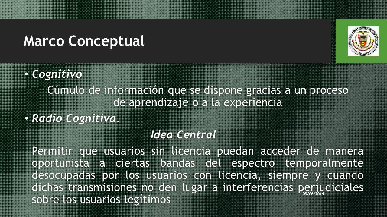 Marco Conceptual Cognitivo Cognitivo Cúmulo de información que se dispone gracias a un proceso de aprendizaje o a la experiencia Radio Cognitiva. Radi