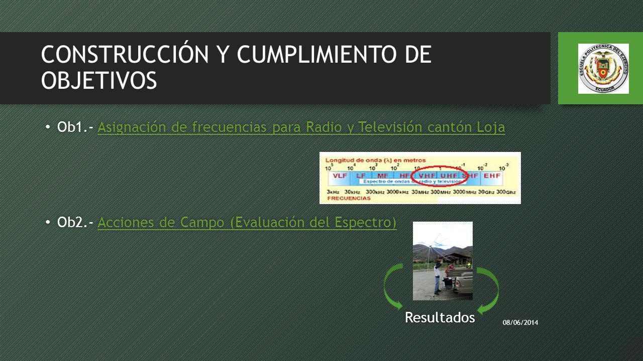 CONSTRUCCIÓN Y CUMPLIMIENTO DE OBJETIVOS Ob1.- Asignación de frecuencias para Radio y Televisión cantón Loja Ob1.- Asignación de frecuencias para Radi