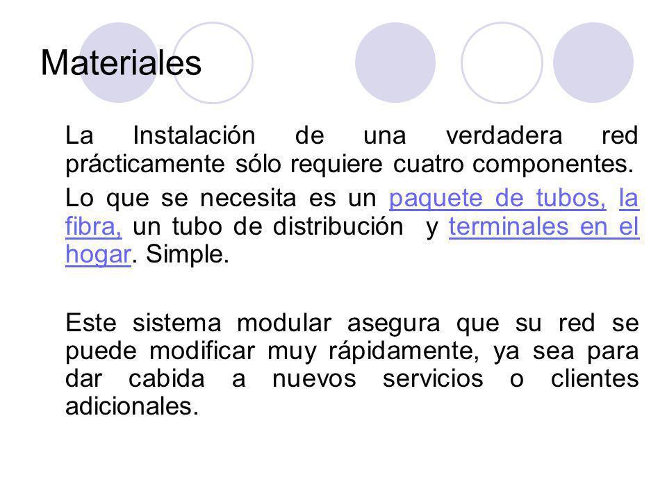 Materiales La Instalación de una verdadera red prácticamente sólo requiere cuatro componentes.