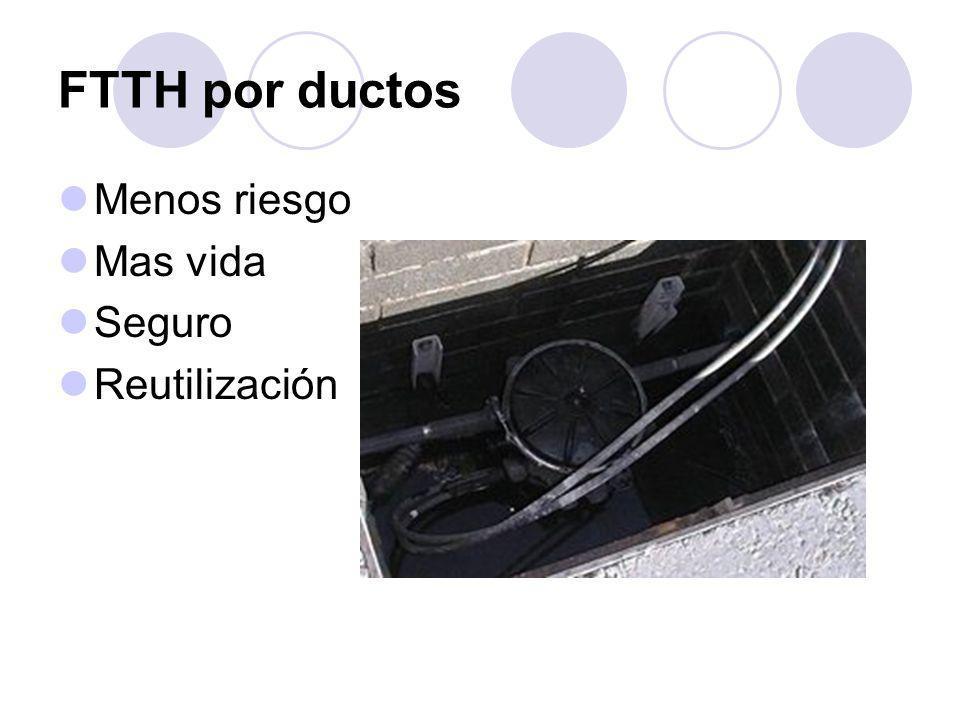 FTTH por ductos Menos riesgo Mas vida Seguro Reutilización