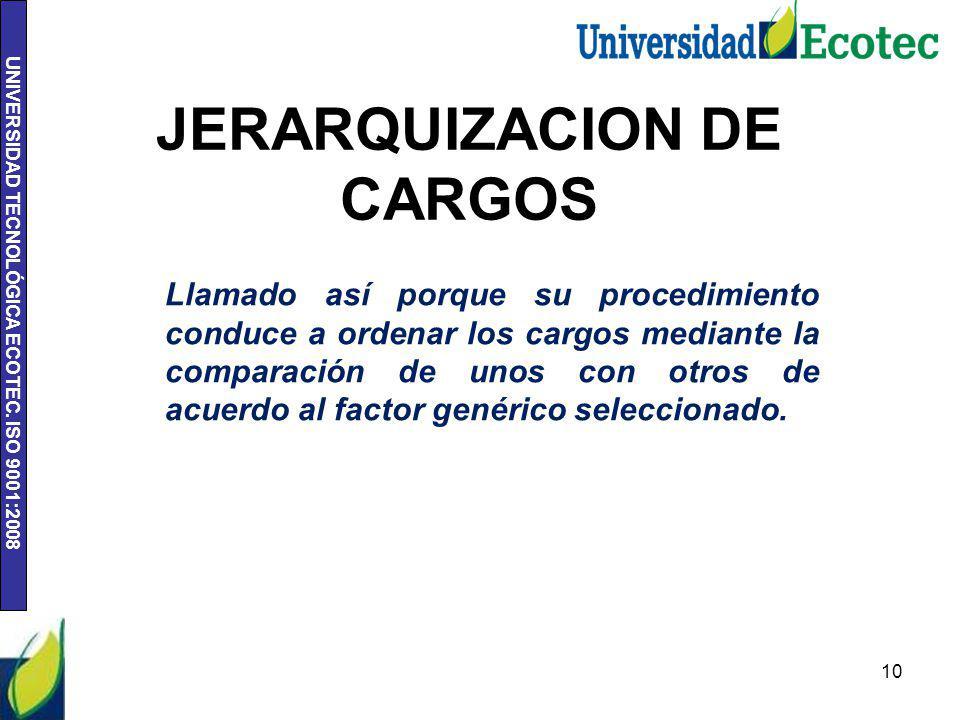 UNIVERSIDAD TECNOLÓGICA ECOTEC. ISO 9001:2008 10 JERARQUIZACION DE CARGOS Llamado así porque su procedimiento conduce a ordenar los cargos mediante la