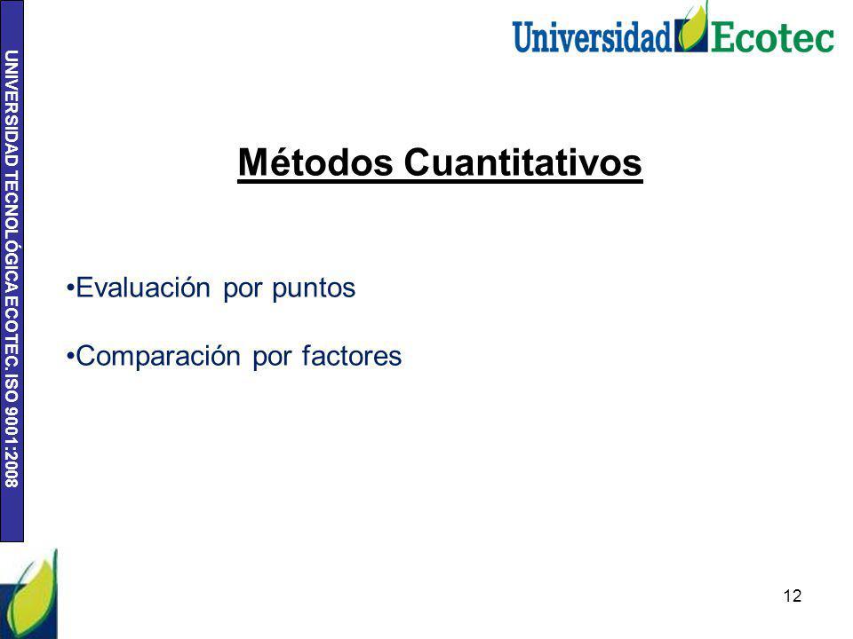UNIVERSIDAD TECNOLÓGICA ECOTEC. ISO 9001:2008 12 Métodos Cuantitativos Evaluación por puntos Comparación por factores