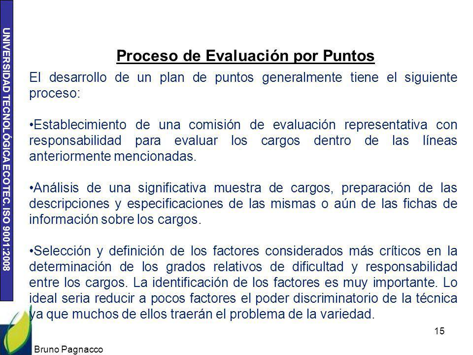 UNIVERSIDAD TECNOLÓGICA ECOTEC. ISO 9001:2008 Bruno Pagnacco 15 El desarrollo de un plan de puntos generalmente tiene el siguiente proceso: Establecim
