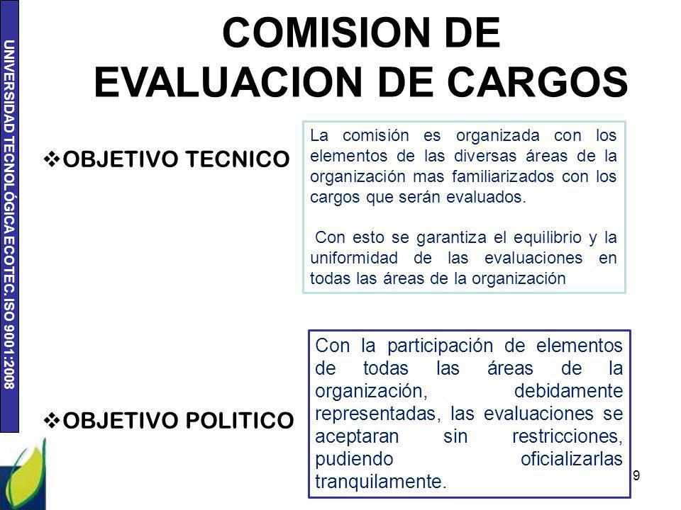 UNIVERSIDAD TECNOLÓGICA ECOTEC. ISO 9001:2008 19 COMISION DE EVALUACION DE CARGOS OBJETIVO TECNICO OBJETIVO POLITICO La comisión es organizada con los