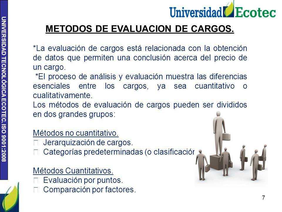 UNIVERSIDAD TECNOLÓGICA ECOTEC. ISO 9001:2008 7 METODOS DE EVALUACION DE CARGOS. *La evaluación de cargos está relacionada con la obtención de datos q