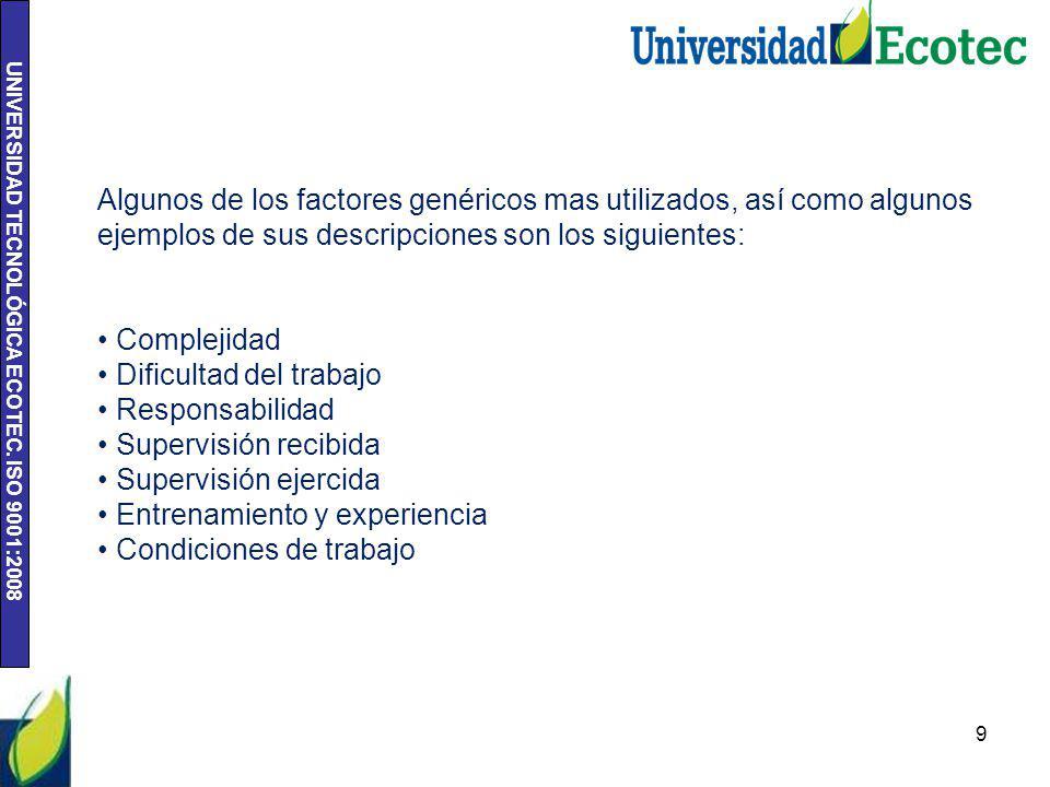 UNIVERSIDAD TECNOLÓGICA ECOTEC. ISO 9001:2008 9 Algunos de los factores genéricos mas utilizados, así como algunos ejemplos de sus descripciones son l