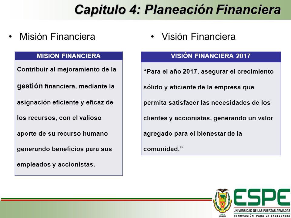 Capitulo 4: Planeación Financiera Misión FinancieraVisión Financiera VISIÓN FINANCIERA 2017 Para el año 2017, asegurar el crecimiento sólido y eficien