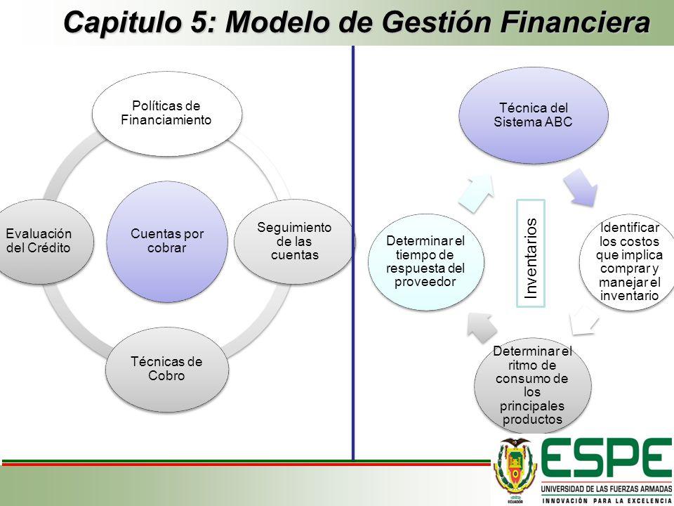Capitulo 5: Modelo de Gestión Financiera Cuentas por cobrar Políticas de Financiamiento Seguimiento de las cuentas Técnicas de Cobro Evaluación del Cr