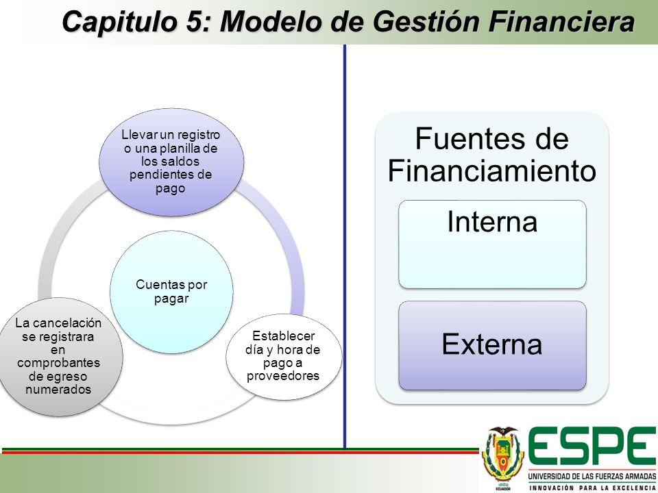 Capitulo 5: Modelo de Gestión Financiera Cuentas por pagar Llevar un registro o una planilla de los saldos pendientes de pago Establecer día y hora de