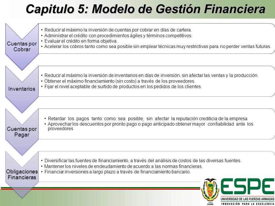 Capitulo 5: Modelo de Gestión Financiera Cuentas por Cobrar Reducir al máximo la inversión de cuentas por cobrar en días de cartera. Administrar el cr