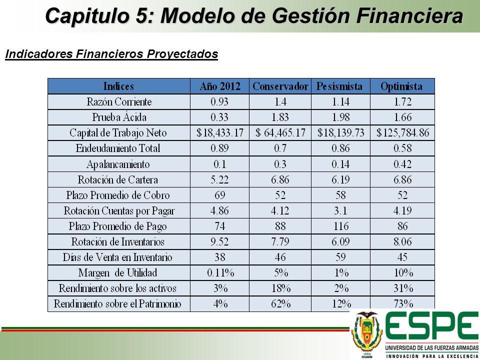Capitulo 5: Modelo de Gestión Financiera Indicadores Financieros Proyectados