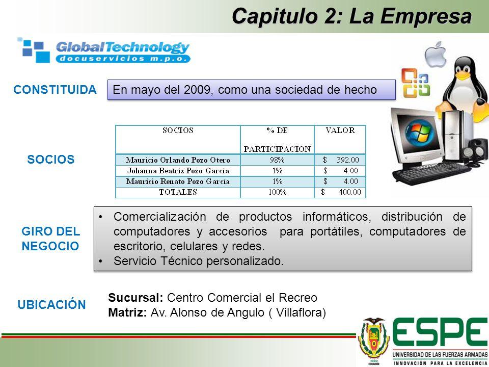 Capitulo 2: La Empresa CONSTITUIDA En mayo del 2009, como una sociedad de hecho GIRO DEL NEGOCIO UBICACIÓN SOCIOS Comercialización de productos inform
