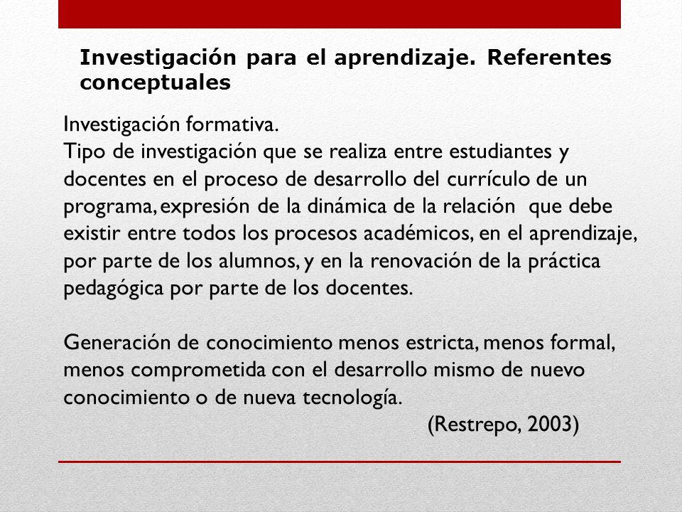 Investigación para el aprendizaje.Referentes conceptuales Investigación formativa.