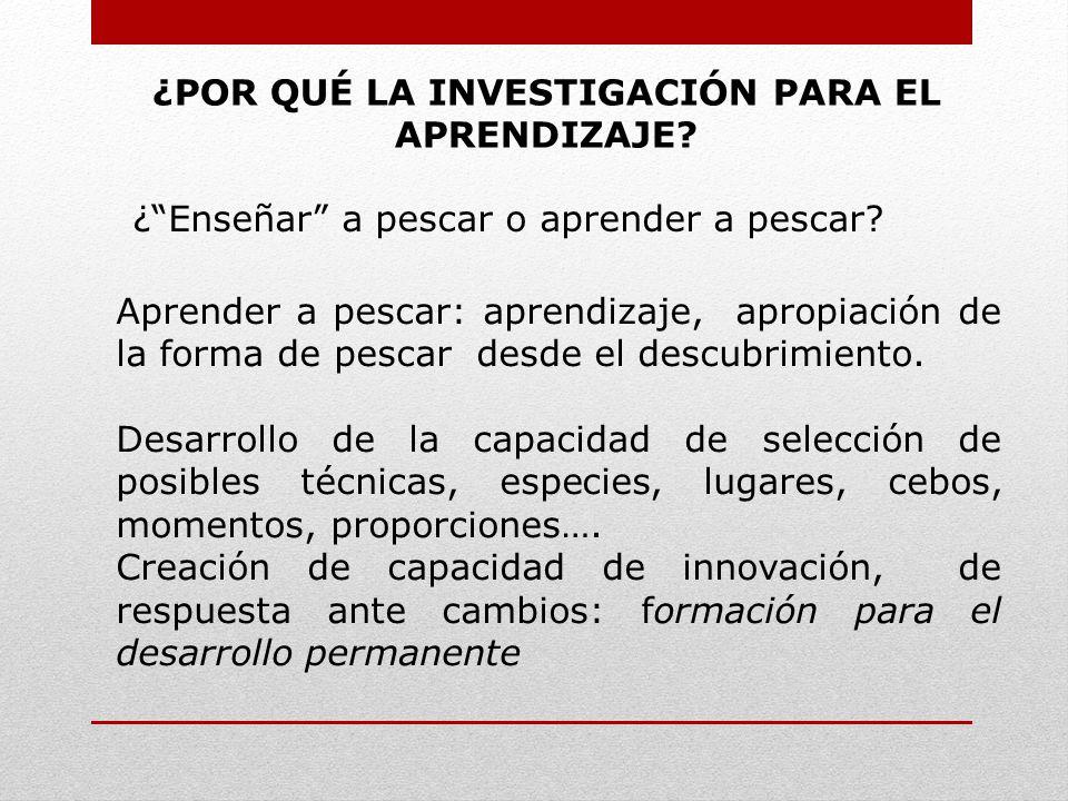 INVESTIGACIÓN PARA EL APRENDIZAJE: IMPORTANCIA Reglamento de Régimen Académico.