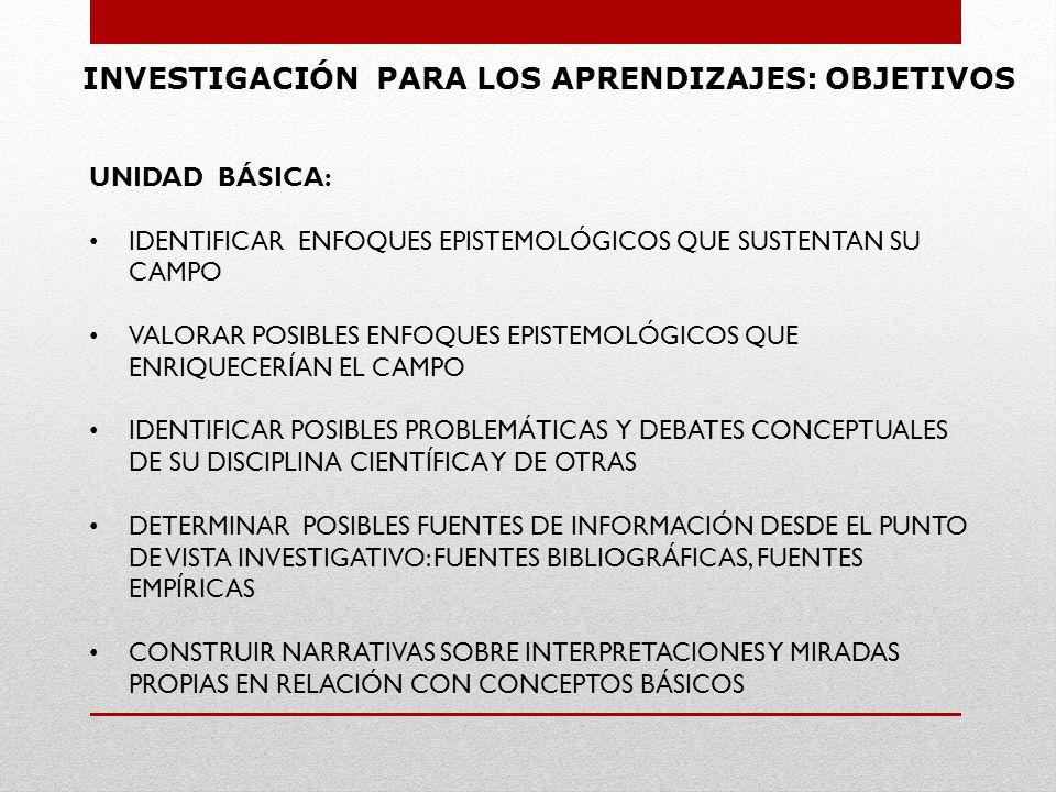 UNIDAD BÁSICA: IDENTIFICAR ENFOQUES EPISTEMOLÓGICOS QUE SUSTENTAN SU CAMPO VALORAR POSIBLES ENFOQUES EPISTEMOLÓGICOS QUE ENRIQUECERÍAN EL CAMPO IDENTIFICAR POSIBLES PROBLEMÁTICAS Y DEBATES CONCEPTUALES DE SU DISCIPLINA CIENTÍFICA Y DE OTRAS DETERMINAR POSIBLES FUENTES DE INFORMACIÓN DESDE EL PUNTO DE VISTA INVESTIGATIVO: FUENTES BIBLIOGRÁFICAS, FUENTES EMPÍRICAS CONSTRUIR NARRATIVAS SOBRE INTERPRETACIONES Y MIRADAS PROPIAS EN RELACIÓN CON CONCEPTOS BÁSICOS INVESTIGACIÓN PARA LOS APRENDIZAJES: OBJETIVOS
