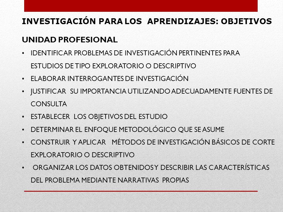 UNIDAD PROFESIONAL IDENTIFICAR PROBLEMAS DE INVESTIGACIÓN PERTINENTES PARA ESTUDIOS DE TIPO EXPLORATORIO O DESCRIPTIVO ELABORAR INTERROGANTES DE INVESTIGACIÓN JUSTIFICAR SU IMPORTANCIA UTILIZANDO ADECUADAMENTE FUENTES DE CONSULTA ESTABLECER LOS OBJETIVOS DEL ESTUDIO DETERMINAR EL ENFOQUE METODOLÓGICO QUE SE ASUME CONSTRUIR Y APLICAR MÉTODOS DE INVESTIGACIÓN BÁSICOS DE CORTE EXPLORATORIO O DESCRIPTIVO ORGANIZAR LOS DATOS OBTENIDOS Y DESCRIBIR LAS CARACTERÍSTICAS DEL PROBLEMA MEDIANTE NARRATIVAS PROPIAS INVESTIGACIÓN PARA LOS APRENDIZAJES: OBJETIVOS
