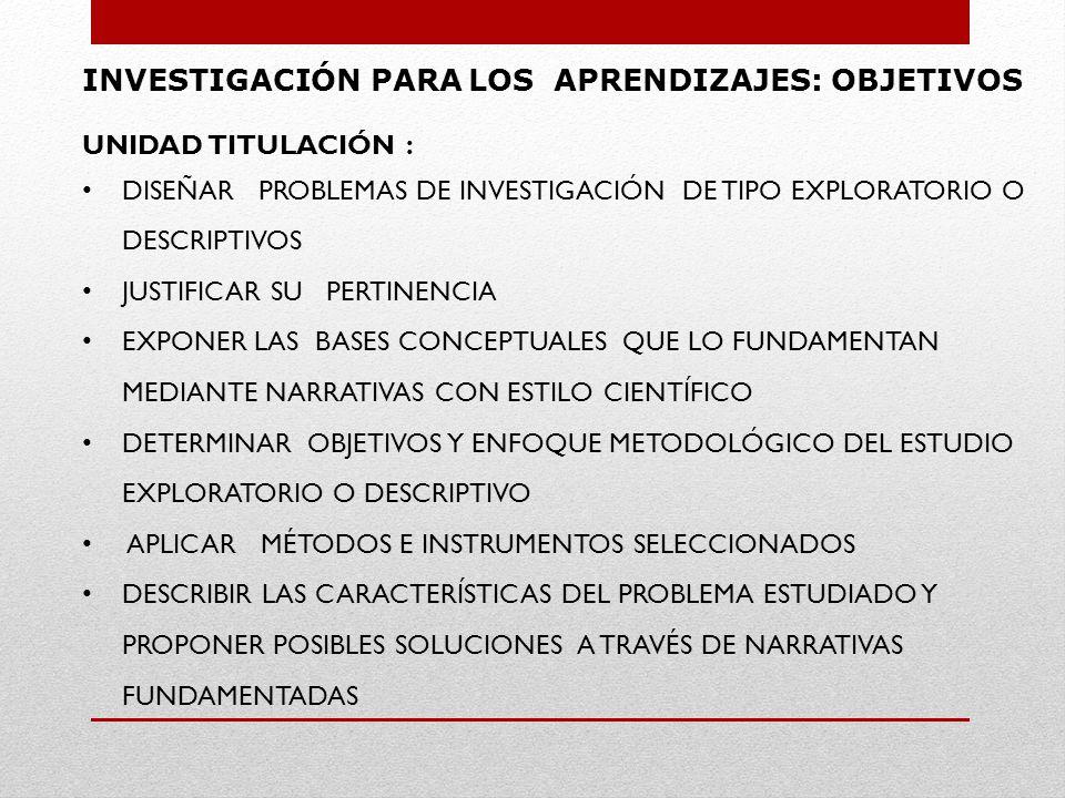 UNIDAD TITULACIÓN : DISEÑAR PROBLEMAS DE INVESTIGACIÓN DE TIPO EXPLORATORIO O DESCRIPTIVOS JUSTIFICAR SU PERTINENCIA EXPONER LAS BASES CONCEPTUALES QUE LO FUNDAMENTAN MEDIANTE NARRATIVAS CON ESTILO CIENTÍFICO DETERMINAR OBJETIVOS Y ENFOQUE METODOLÓGICO DEL ESTUDIO EXPLORATORIO O DESCRIPTIVO APLICAR MÉTODOS E INSTRUMENTOS SELECCIONADOS DESCRIBIR LAS CARACTERÍSTICAS DEL PROBLEMA ESTUDIADO Y PROPONER POSIBLES SOLUCIONES A TRAVÉS DE NARRATIVAS FUNDAMENTADAS INVESTIGACIÓN PARA LOS APRENDIZAJES: OBJETIVOS