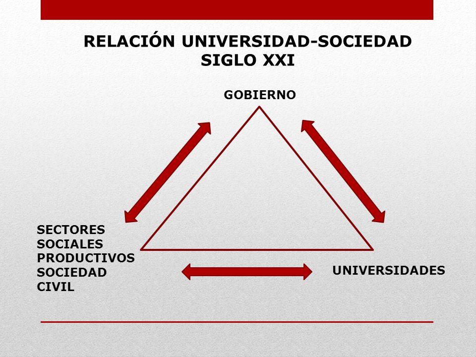 INVESTIGACIÓN PARA EL APRENDIZAJE Reglamento de Régimen Académico.