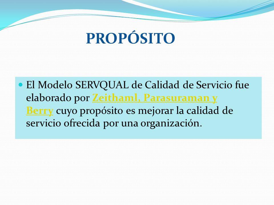 El Modelo SERVQUAL de Calidad de Servicio fue elaborado por Zeithaml, Parasuraman y Berry cuyo propósito es mejorar la calidad de servicio ofrecida por una organización.Zeithaml, Parasuraman y Berry PROPÓSITO