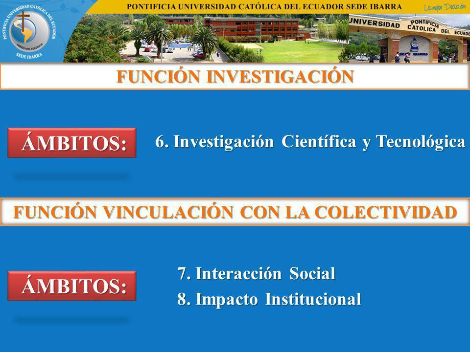 FUNCIÓN INVESTIGACIÓN ÁMBITOS: ÁMBITOS: 6.Investigación Científica y Tecnológica 6.