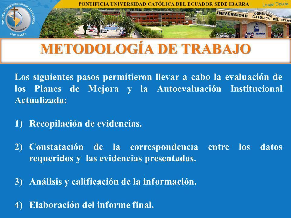 Los siguientes pasos permitieron llevar a cabo la evaluación de los Planes de Mejora y la Autoevaluación Institucional Actualizada: 1)Recopilación de evidencias.