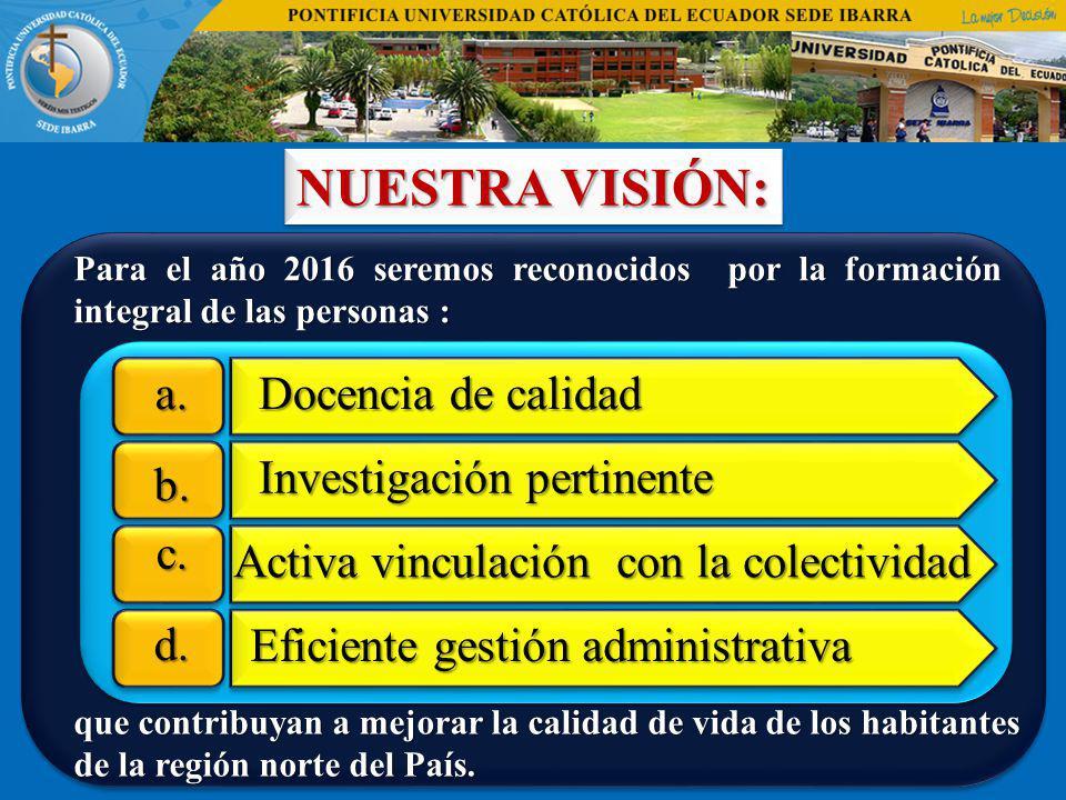 NUESTRA VISIÓN: Para el año 2016 seremos reconocidos por la formación integral de las personas : a. Docencia de calidad b. Investigación pertinente Ac