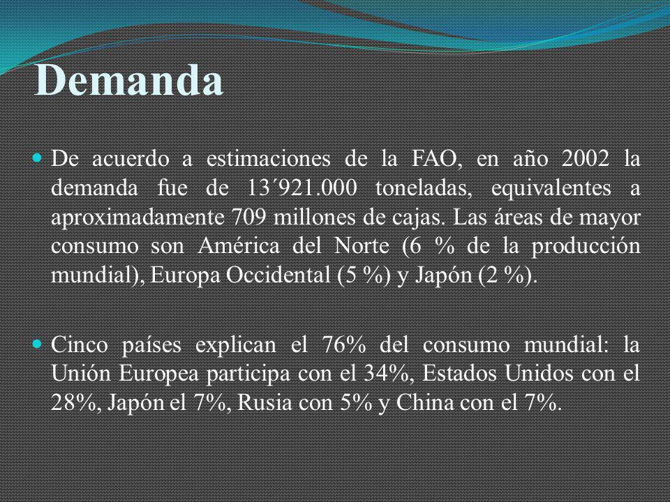 Demanda De acuerdo a estimaciones de la FAO, en año 2002 la demanda fue de 13´921.000 toneladas, equivalentes a aproximadamente 709 millones de cajas.