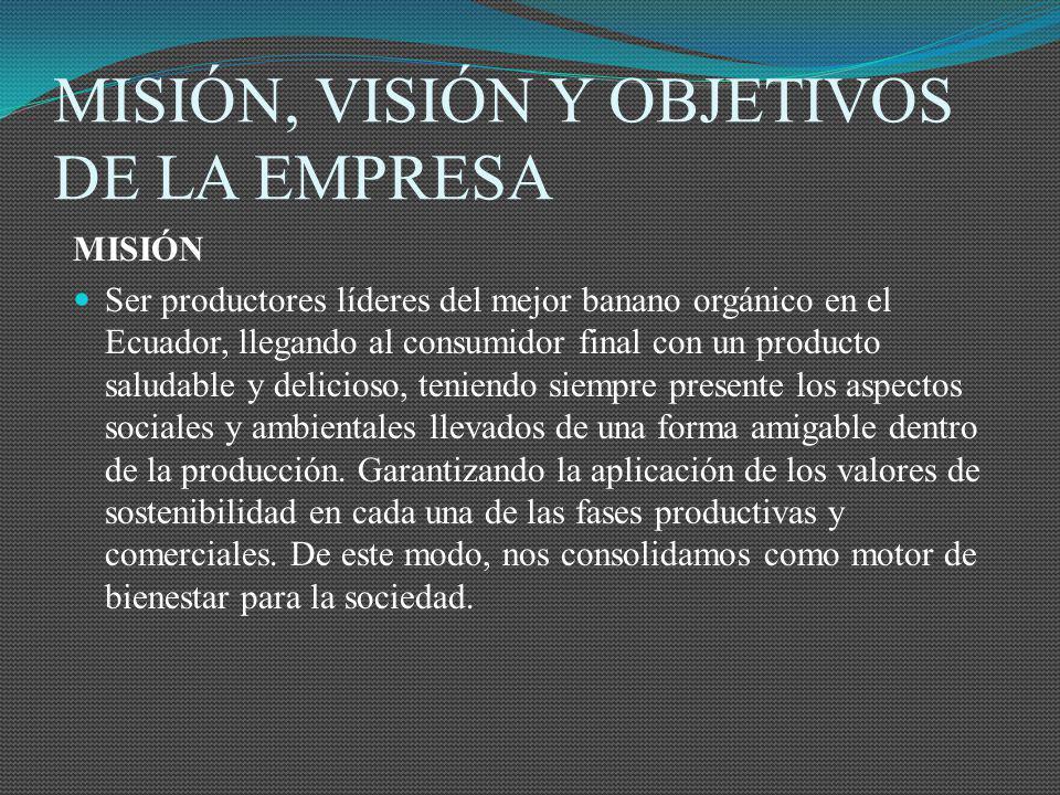 MISIÓN, VISIÓN Y OBJETIVOS DE LA EMPRESA MISIÓN Ser productores líderes del mejor banano orgánico en el Ecuador, llegando al consumidor final con un p