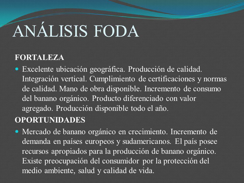 ANÁLISIS FODA FORTALEZA Excelente ubicación geográfica. Producción de calidad. Integración vertical. Cumplimiento de certificaciones y normas de calid