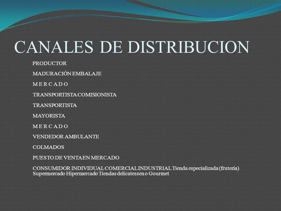 CANALES DE DISTRIBUCION PRODUCTOR MADURACIÓN EMBALAJE M E R C A D O TRANSPORTISTA COMISIONISTA TRANSPORTISTA MAYORISTA M E R C A D O VENDEDOR AMBULANT
