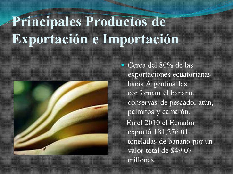 Principales Productos de Exportación e Importación Cerca del 80% de las exportaciones ecuatorianas hacia Argentina las conforman el banano, conservas