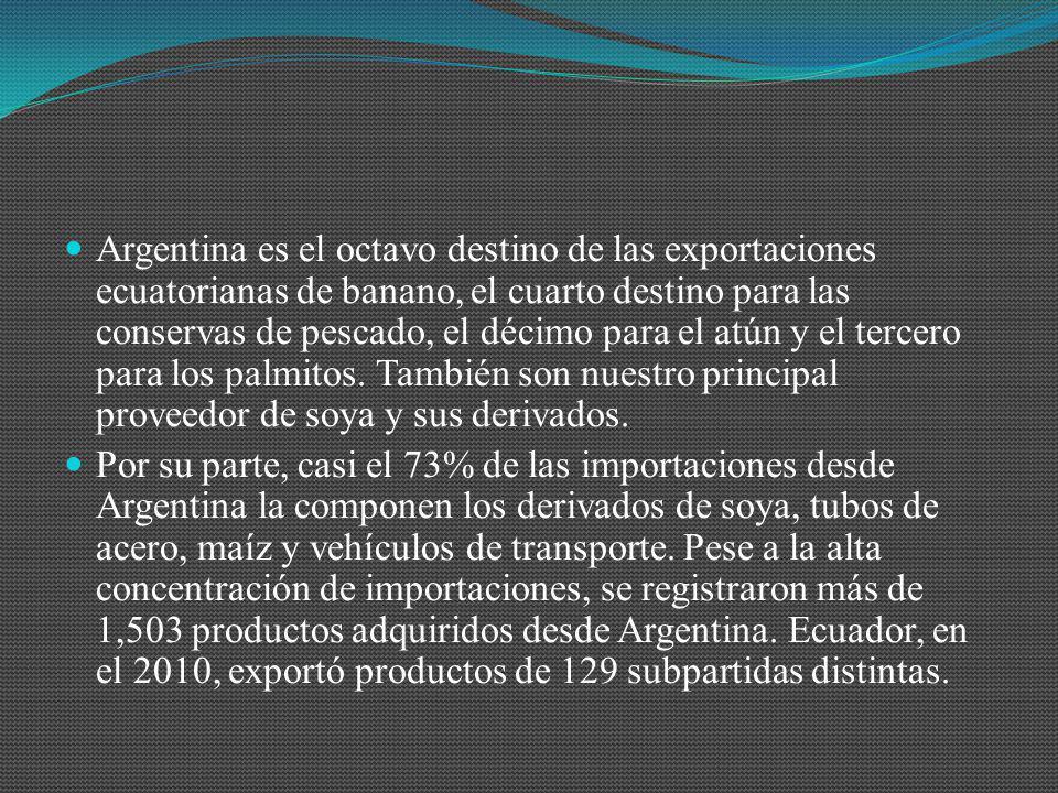 Argentina es el octavo destino de las exportaciones ecuatorianas de banano, el cuarto destino para las conservas de pescado, el décimo para el atún y