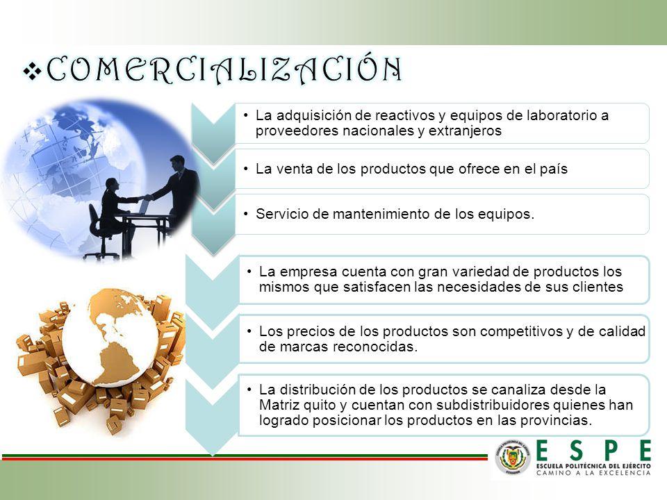 La adquisición de reactivos y equipos de laboratorio a proveedores nacionales y extranjeros La venta de los productos que ofrece en el paísServicio de mantenimiento de los equipos.