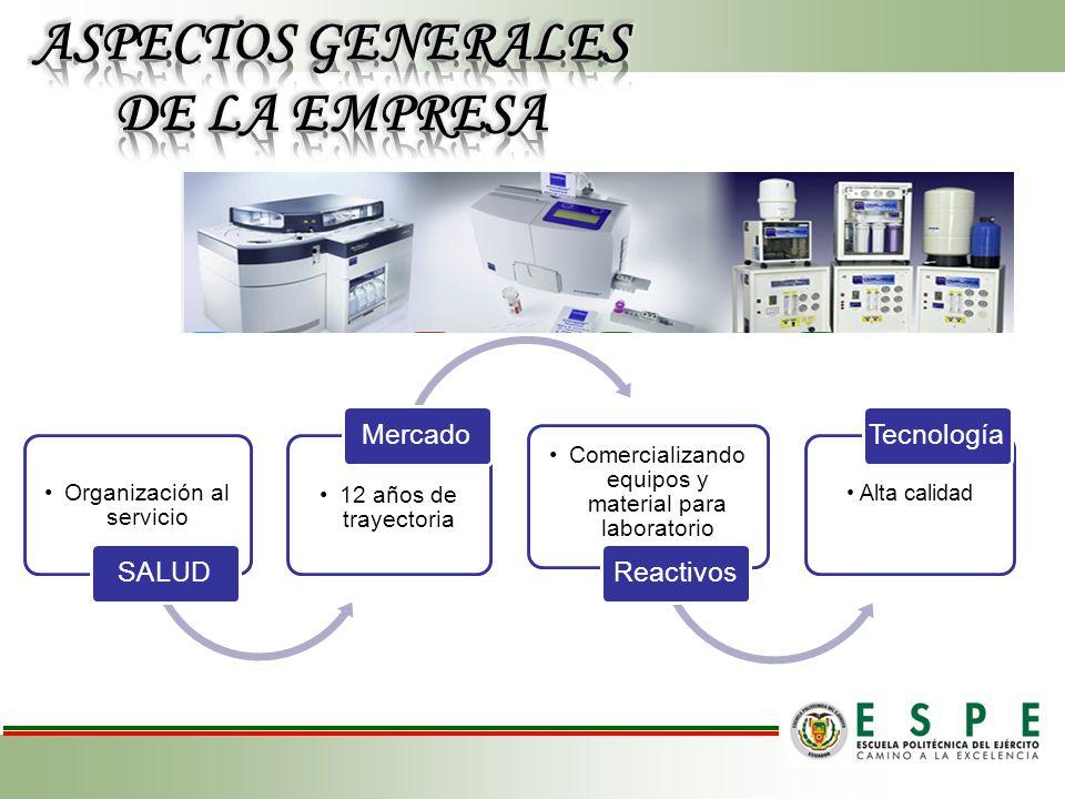 Organización al servicio SALUD 12 años de trayectoria Mercado Comercializando equipos y material para laboratorio Reactivos Alta calidad Tecnología