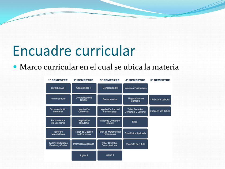 Características y necesidades estudiantiles Determinación y análisis de características y necesidades de los estudiantes.