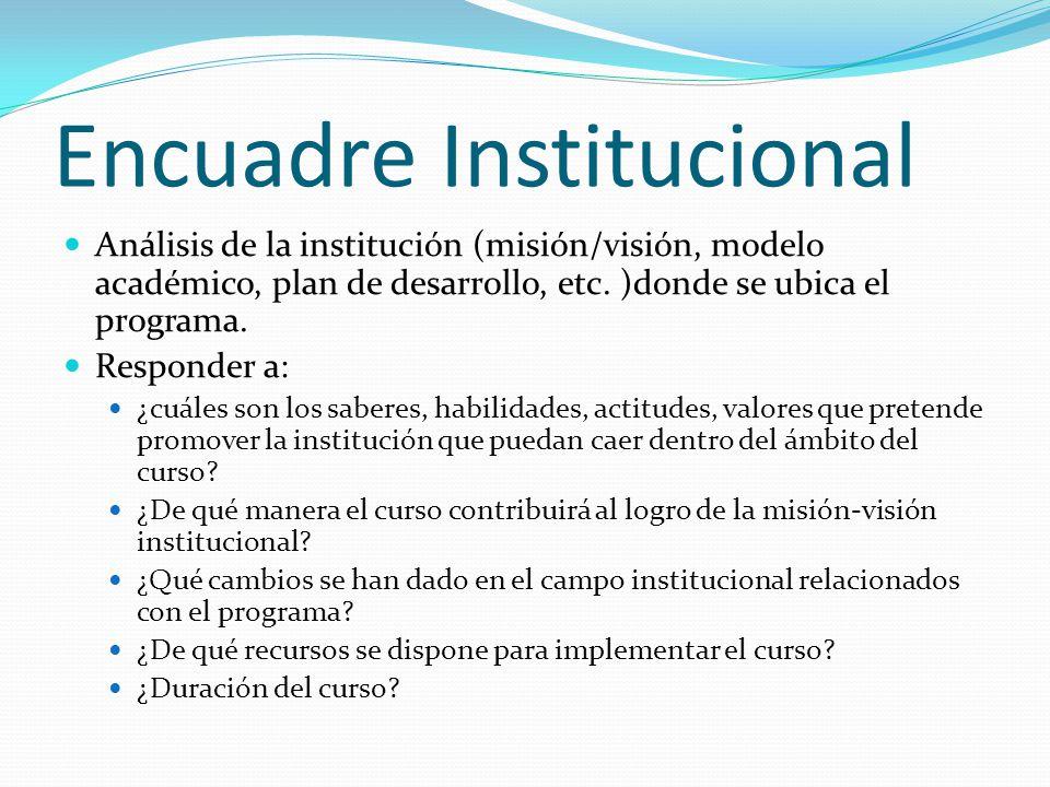 Encuadre Institucional Análisis de la institución (misión/visión, modelo académico, plan de desarrollo, etc. )donde se ubica el programa. Responder a: