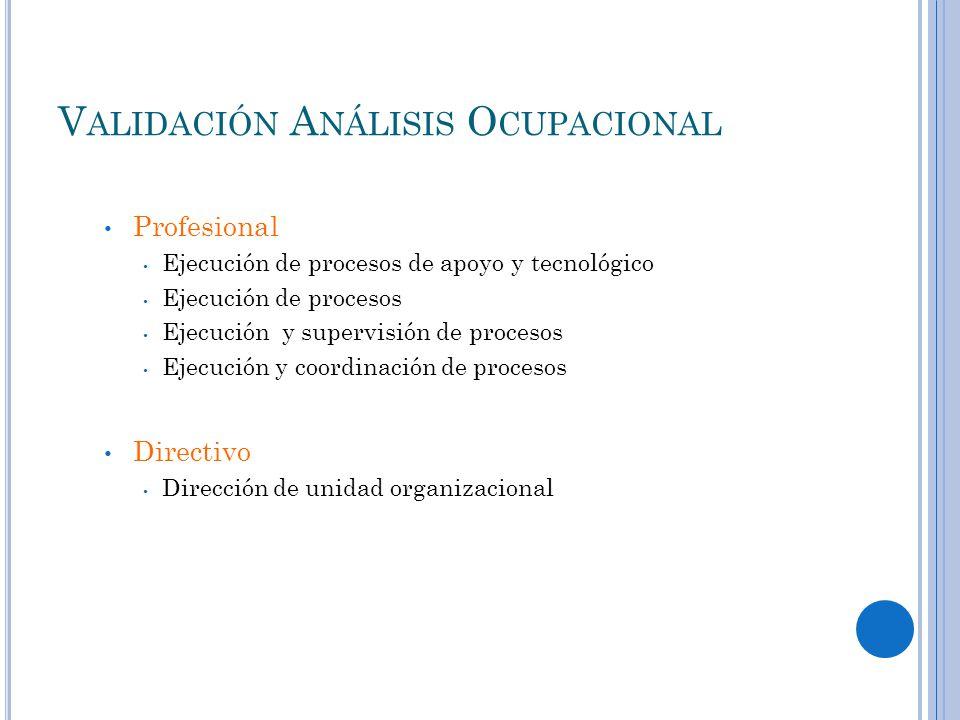 V ALIDACIÓN A NÁLISIS O CUPACIONAL Profesional Ejecución de procesos de apoyo y tecnológico Ejecución de procesos Ejecución y supervisión de procesos Ejecución y coordinación de procesos Directivo Dirección de unidad organizacional