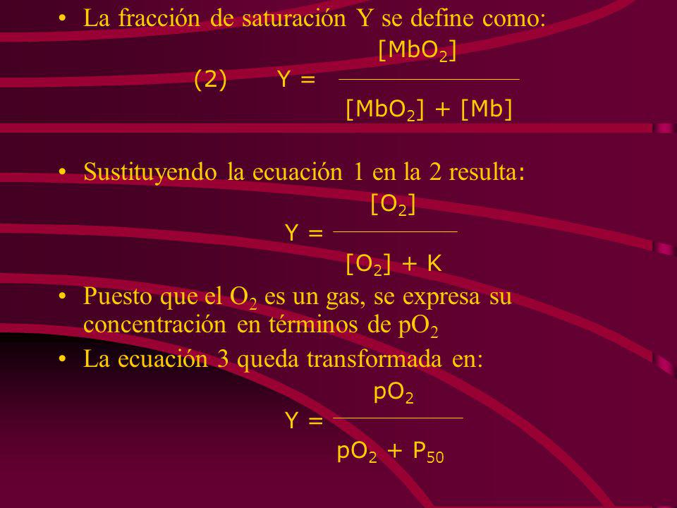 La unión del O 2 al grupo hemo facilita la unión del O 2 a los otros tres grupos hemo. Curvas de disociación en términos cuantitativos: Mb O 2 Mb + O