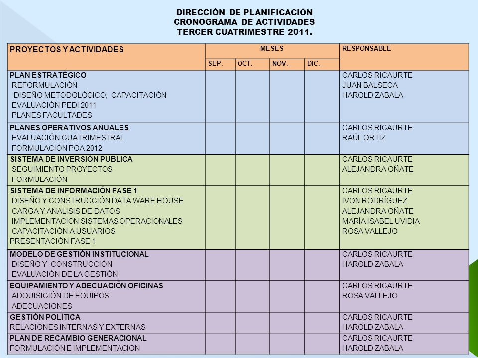 PROYECTOS Y ACTIVIDADES MESESRESPONSABLE SEP.OCT.NOV.DIC.