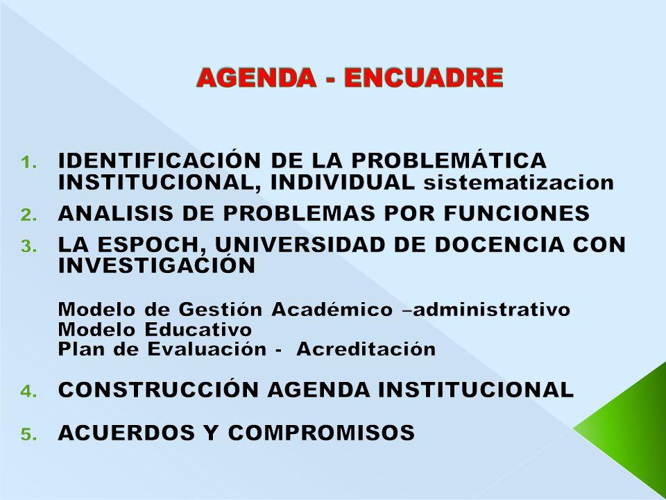 DIRECCI Ó N DE PLANIFICACI Ó N CRONOGRAMA DE ACTIVIDADES TERCER CUATRIMESTRE 2011.