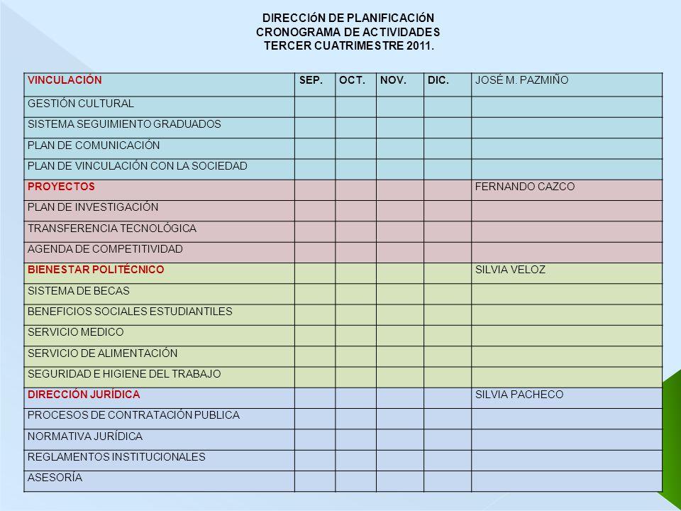 DIRECCI Ó N DE PLANIFICACI Ó N CRONOGRAMA DE ACTIVIDADES TERCER CUATRIMESTRE 2011. VINCULACIÓNSEP.OCT.NOV.DIC.JOSÉ M. PAZMIÑO GESTIÓN CULTURAL SISTEMA